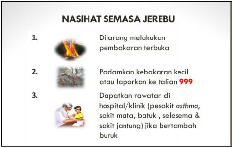 bacaan jerebu di malaysia