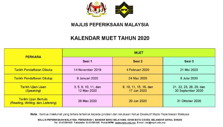 jadual kalendar muet 2020