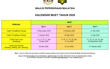jadual muet 2020