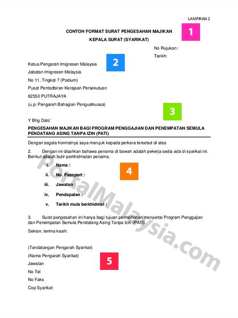 5 Contoh Surat Pengesahan Majikan Jawatan