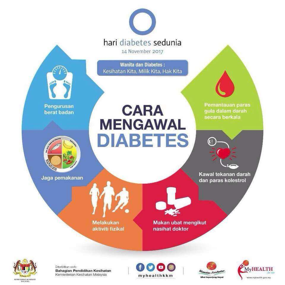 cara kawa diabetes
