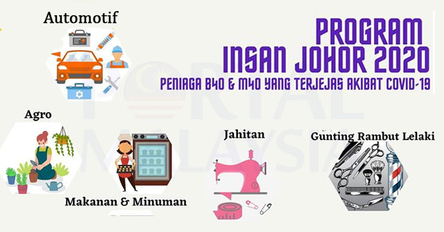 Bantuan Untuk Peniaga B40 Dan M40 Program Insan Johor