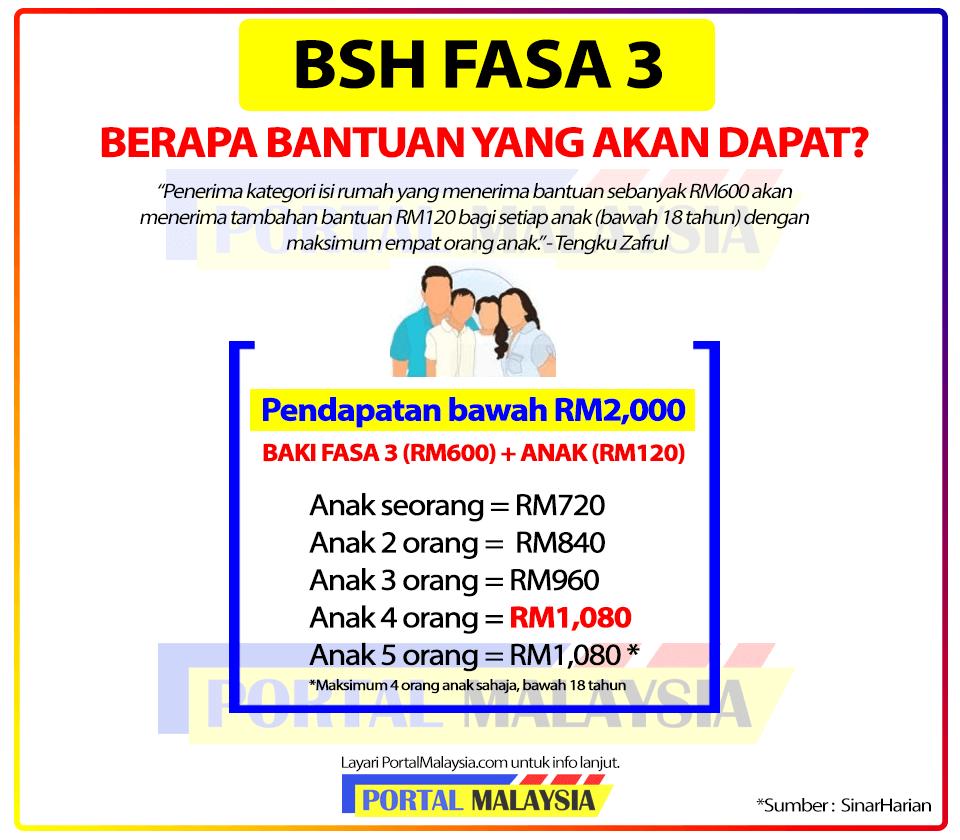 BSH Fasa 3 bayaran bawah rm2000