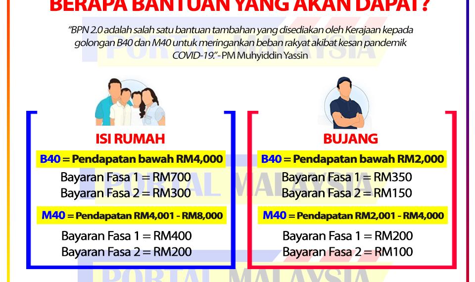 Bpn Semak Bpn 2 0 Bantuan Prihatin Nasional Tutorial Portal Malaysia
