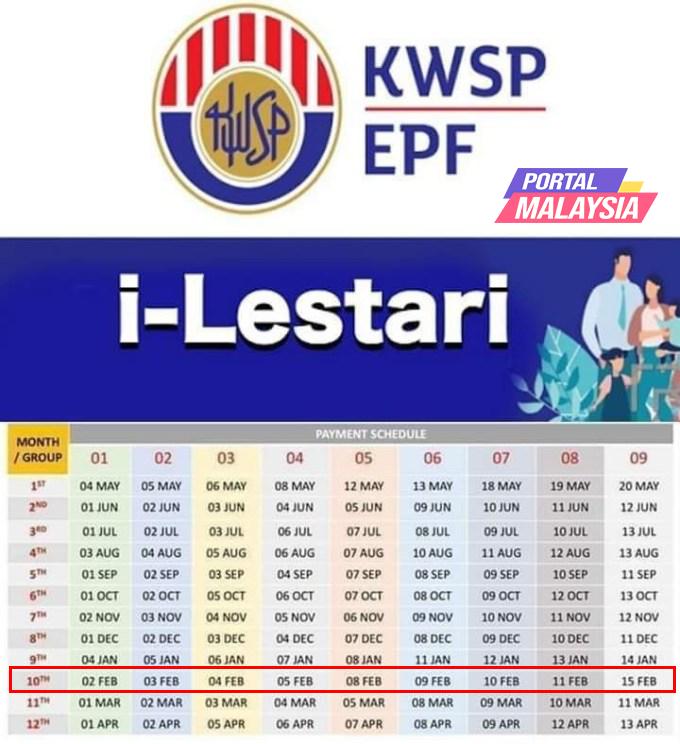 Tarikh Jadual Bayaran i Lestari KWSP Februari 2021