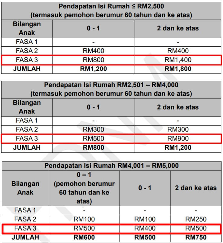 BPR-FASA-3-2021